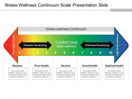 Illness Wellness Continuum Scale Presentation Slide Powerpoint Slide