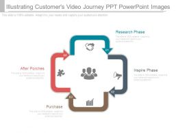 Illustrating Customers Video Journey Ppt Powerpoint Images