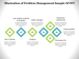 Illustration Of Problem Management Sample Of Ppt