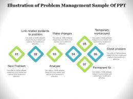 illustration_of_problem_management_sample_of_ppt_Slide01