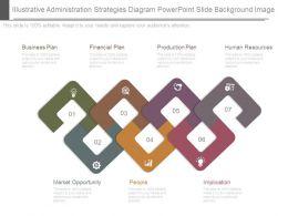 Illustrative Administration Strategies Diagram Powerpoint Slide Background Image