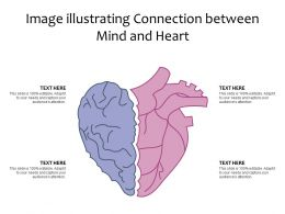 Image Illustrating Connection Between Mind And Heart