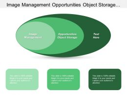 Image Management Opportunities Object Storage Foresight Strategy Process