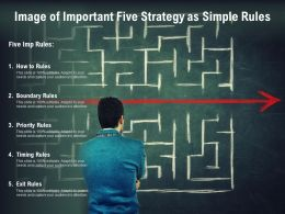 Image Of Important Five Strategy As Simple Rules