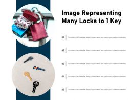 Image Representing Many Locks To 1 Key