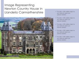 Image Representing Newton Country House In Llandeilo Carmarthenshire