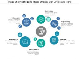 Image Sharing Blogging Media Strategy With Circles And Icons
