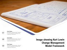 Image Showing Kurt Lewin Change Management Model Framework