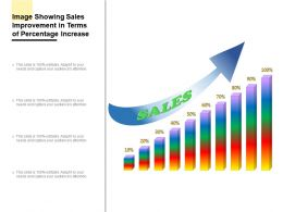 Image Showing Sales Improvement In Terms Of Percentage Increase