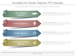 Immediate No Handle Objection Ppt Samples