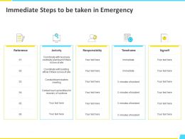 Immediate Steps To Be Taken In Emergency Coordinate Ppt Powerpoint Presentation File Inspiration