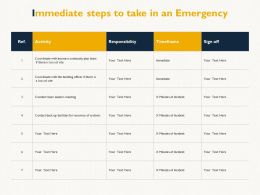 Immediate Steps To Take In An Emergency Responsibility Timeframe Ppt Powerpoint Presentation Infographics Sample