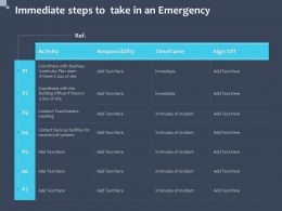 Immediate Steps To Take In An Emergency Sign Off Ppt Powerpoint Presentation Portfolio