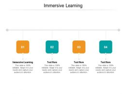 Immersive Learning Ppt Powerpoint Presentation Model Format Cpb