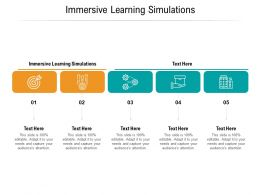 Immersive Learning Simulations Ppt Powerpoint Presentation Pictures Graphics Cpb
