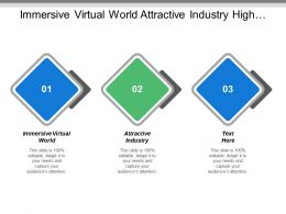 Immersive Virtual World Attractive Industry High Profiles Low Competition