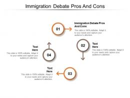Immigration Debate Pros And Cons Ppt Powerpoint Presentation Styles Microsoft Cpb