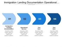 Immigration Landing Documentation Operational Services Communications Corporate Service