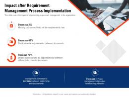 Impact After Requirement Management Process Implementation Requirement Gathering Methods Ppt Tips