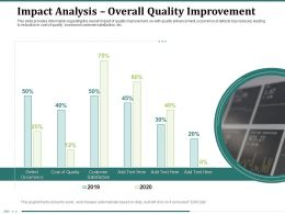 Impact Analysis Overall Quality Improvement Occurrence Cost Ppt Powerpoint Presentation File