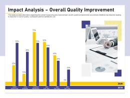 Impact Analysis Overall Quality Improvement Occurrence Ppt Powerpoint Presentation File Rules