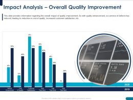 Impact Analysis Overall Quality Improvement Reduced Ppt Powerpoint Presentation Topics