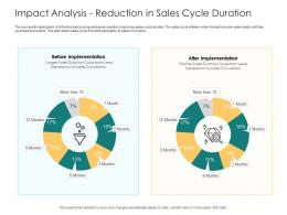Impact Analysis Reduction In Sales Cycle Duration Sales Implementation Ppt Grid