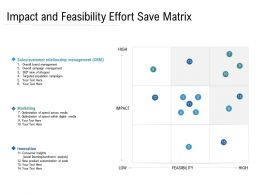 Impact And Feasibility Effort Save Matrix
