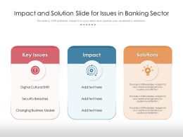 Impact And Solution Slide For Issues In Banking Sector