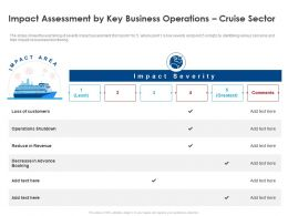 Impact Assessment By Key Business Operations Cruise Sector Ppt Gallery