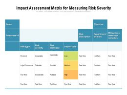 Impact Assessment Matrix For Measuring Risk Severity