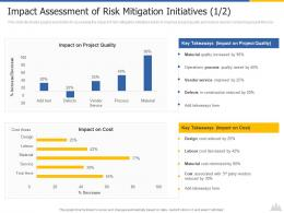 Impact Assessment Of Risk Mitigation Construction Project Risk Landscape Ppt Brochure