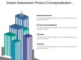 Impact Assessment Product Conceptualization Technical Research Product Development