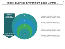Impact Business Environment Span Control Management Advertising Media Cpb