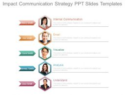 Impact Communication Strategy Ppt Slides Templates