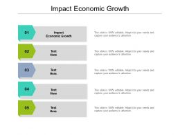 Impact Economic Growth Ppt Powerpoint Presentation Model Icons Cpb