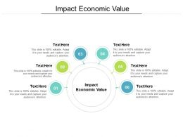 Impact Economic Value Ppt Powerpoint Presentation Model Visual Aids Cpb