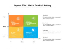 Impact Effort Matrix For Goal Setting