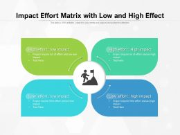 Impact Effort Matrix With Low And High Effect