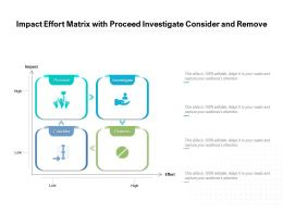 Impact Effort Matrix With Proceed Investigate Consider And Remove