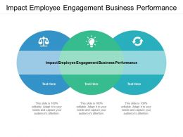 Impact Employee Engagement Business Performance Ppt Powerpoint Presentation Model Clipart Cpb