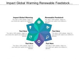 Impact Global Warming Renewable Feedstock Reduce Product Weight