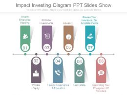 Impact Investing Diagram Ppt Slides Show