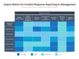 Impact Matrix For Incident Response Reporting To Management
