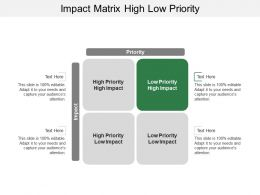 Impact Matrix High Low Priority