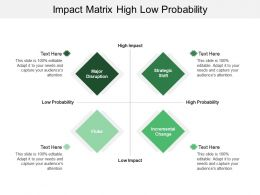 Impact Matrix High Low Probability