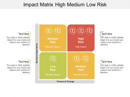 Impact Matrix High Medium Low Risk