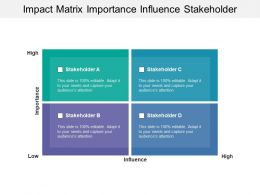 Impact Matrix Importance Influence Stakeholder