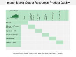 Impact Matrix Output Resources Product Quality