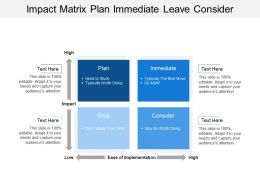 Impact Matrix Plan Immediate Leave Consider